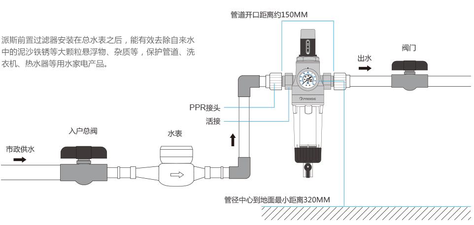 派斯前置过滤器安装示意图